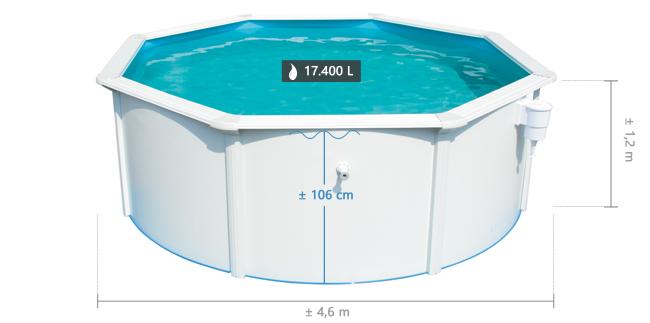 Splasher pool 460 x 120 cm